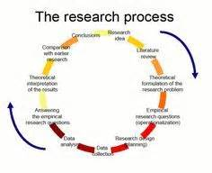 Literature review research method pdf